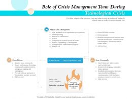 Role Of Crisis Management Team During Technological Crisis Ppt Show