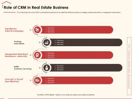 Role Of CRM In Real Estate Business Cross Sell Ppt Powerpoint Presentation Icon Master Slide