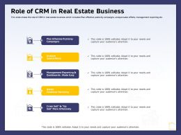Role Of CRM In Real Estate Business Ppt Powerpoint Presentation Infographic