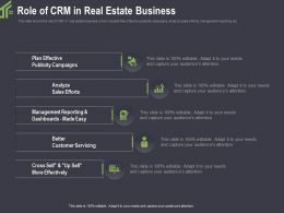 Role Of CRM In Real Estate Business Sell Ppt Powerpoint Presentation Outline Maker