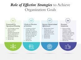Role Of Effective Strategies To Achieve Organization Goals