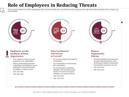 Role Of Employees In Reducing Threats Information Ppt Powerpoint Presentation Rules