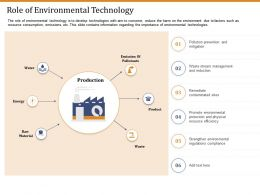 Role Of Environmental Technology Ppt Powerpoint Presentation Inspiration Graphics