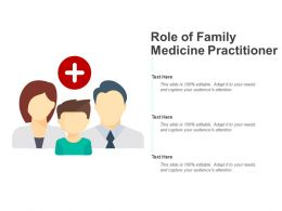 Role Of Family Medicine Practitioner