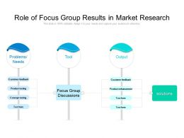 Role Of Focus Group Results In Market Research