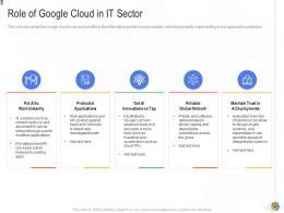 Role Of Google Cloud In IT Sector Google Cloud IT Ppt Elements