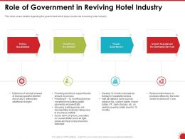 Role Of Government In Reviving Hotel Industry Policy Ppt Powerpoint Presentation Background Image