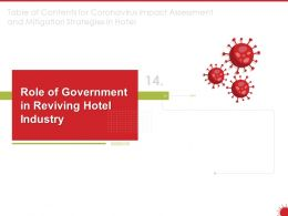 Role Of Government In Reviving Hotel Industry Powerpoint Presentation Shapes
