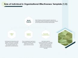 Role Of Individual In Organizational Effectiveness Template Ppt Slides