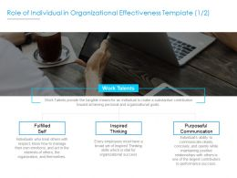 Role Of Individual In Organizational Effectiveness Template Success Ppt Powerpoint