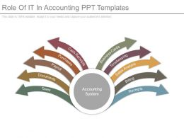 Role Of It In Accounting Ppt Templates
