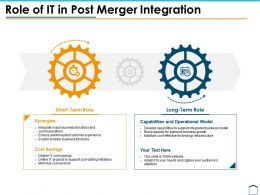 Role Of It In Post Merger Integration Powerpoint Images
