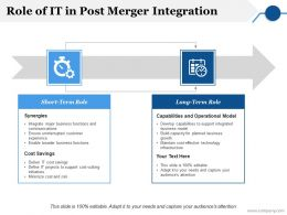 Role Of It In Post Merger Integration Ppt Ideas Grid