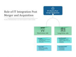 Role Of IT Integration Post Merger And Acquisition