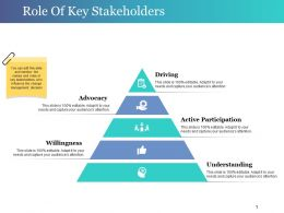 Role Of Key Stakeholders Powerpoint Presentation Templates