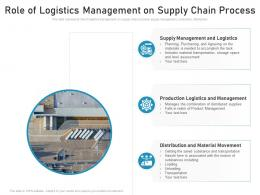 Role Of Logistics Management On Supply Chain Process