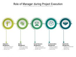 Role Of Manager During Project Execution
