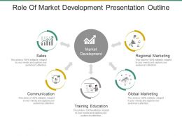 Role Of Market Development Presentation Outline