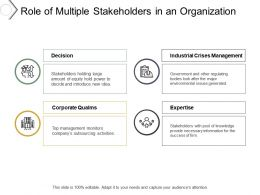 Role Of Multiple Stakeholders In An Organization