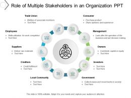 Role Of Multiple Stakeholders In An Organization Ppt