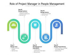 Role Of Project Manager In People Management