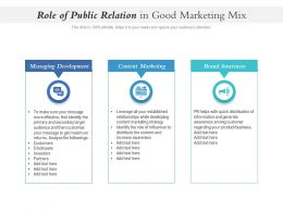 Role Of Public Relation In Good Marketing Mix