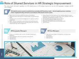 Role Of Shared Services In HR Strategic Improvement Transforming Human Resource Ppt Demonstration