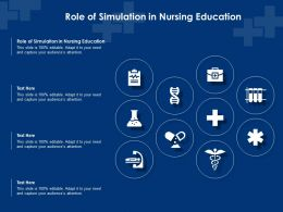 Role Of Simulation In Nursing Education Ppt Powerpoint Presentation Professional