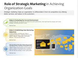 Role Of Strategic Marketing In Achieving Organization Goals