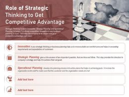 Role Of Strategic Thinking To Get Competitive Advantage
