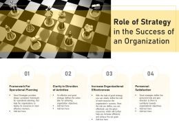 Role Of Strategy In The Success Of An Organization