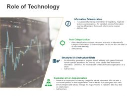Role Of Technology End Handle Ppt Powerpoint Presentation File Slides