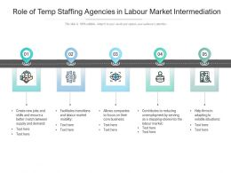 Role Of Temp Staffing Agencies In Labour Market Intermediation