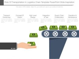 Role Of Transportation In Logistics Chain Template Powerpoint Slide Inspiration