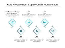 Role Procurement Supply Chain Management Ppt Powerpoint Presentation Slides Cpb