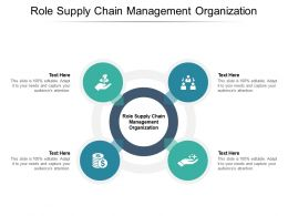 Role Supply Chain Management Organization Ppt Powerpoint Presentation Styles Styles Cpb