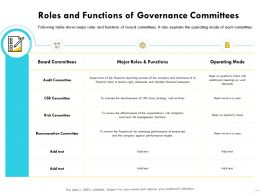 Roles And Functions Of Governance Committees M1593 Ppt Powerpoint Presentation Gallery Files