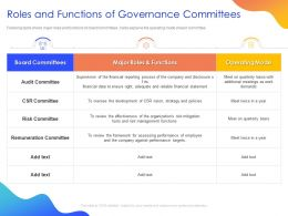 Roles And Functions Of Governance Committees Ppt Powerpoint Presentation Model