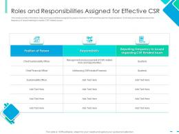 Roles And Responsibilities Assigned For Effective CSR integrating CSR Ppt Brochure