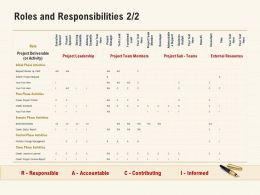 Roles And Responsibilities Create Schedule Ppt Powerpoint Presentation Layouts
