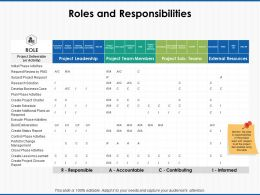 Roles And Responsibilities Develop Business Ppt Powerpoint Presentation Slides