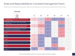 Roles And Responsibilities For Complaint Management Team Grievance Management Ppt Sample