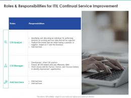 Roles And Responsibilities For ITIL Continual Service Improvement Ppt Powerpoint Presentation File