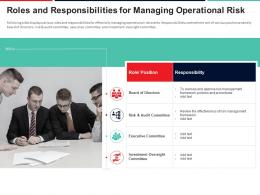 Roles And Responsibilities For Managing Operational Risk Approach To Mitigate Operational Risk Ppt Sample