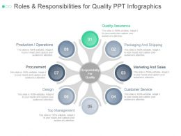 Roles And Responsibilities For Quality Ppt Infographics