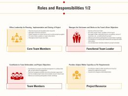 Roles And Responsibilities Functional Team Leader Ppt Powerpoint Design