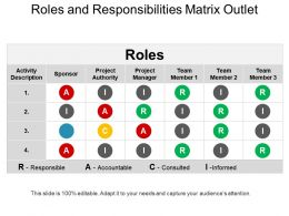 roles_and_responsibilities_matrix_outlet_powerpoint_ideas_Slide01