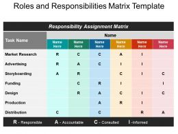 Roles And Responsibilities Matrix Template Powerpoint Layout