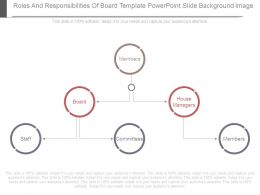 Roles And Responsibilities Of Board Template Powerpoint Slide Background Image