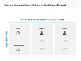 Roles And Responsibilities Of Partners For Joint Venture Proposal Ppt Powerpoint